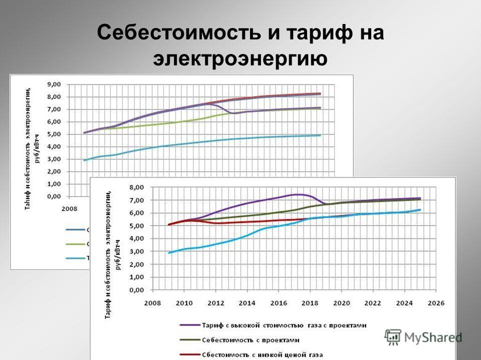 Себестоимость и тариф на электроэнергию 73