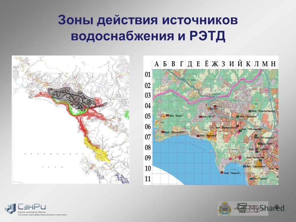 Зоны действия источников водоснабжения и РЭТД 8