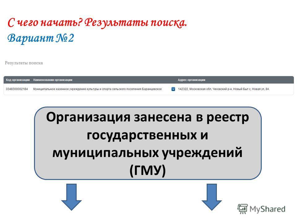 С чего начать? Результаты поиска. Вариант 2 Организация занесена в реестр государственных и муниципальных учреждений (ГМУ)