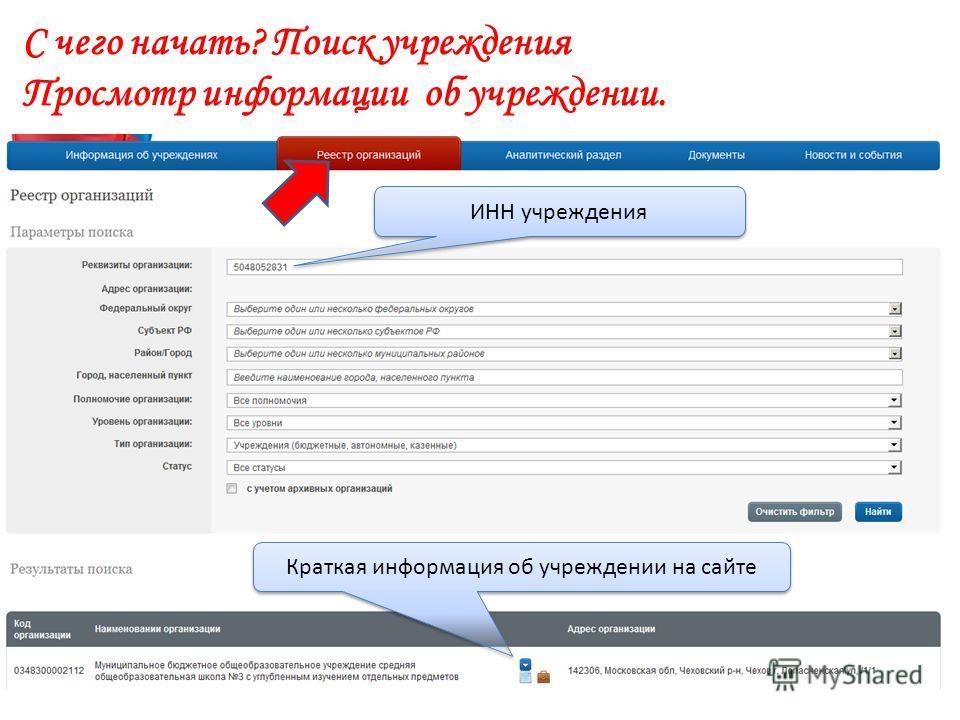 ИНН учреждения Краткая информация об учреждении на сайте С чего начать? Поиск учреждения Просмотр информации об учреждении.