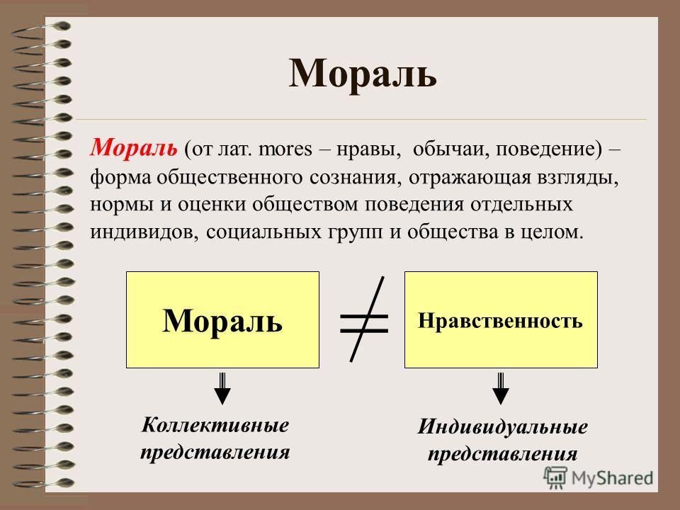 Мораль Мораль (от лат. mores – нравы, обычаи, поведение) – форма общественного сознания, отражающая взгляды, нормы и оценки обществом поведения отдельных индивидов, социальных групп и общества в целом. Мораль = Нравственность Коллективные представлен
