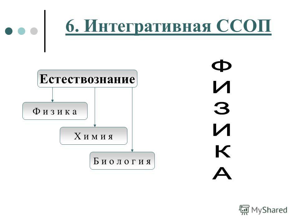 6. Интегративная ССОП Естествознание Ф и з и к а Х и м и я Б и о л о г и я