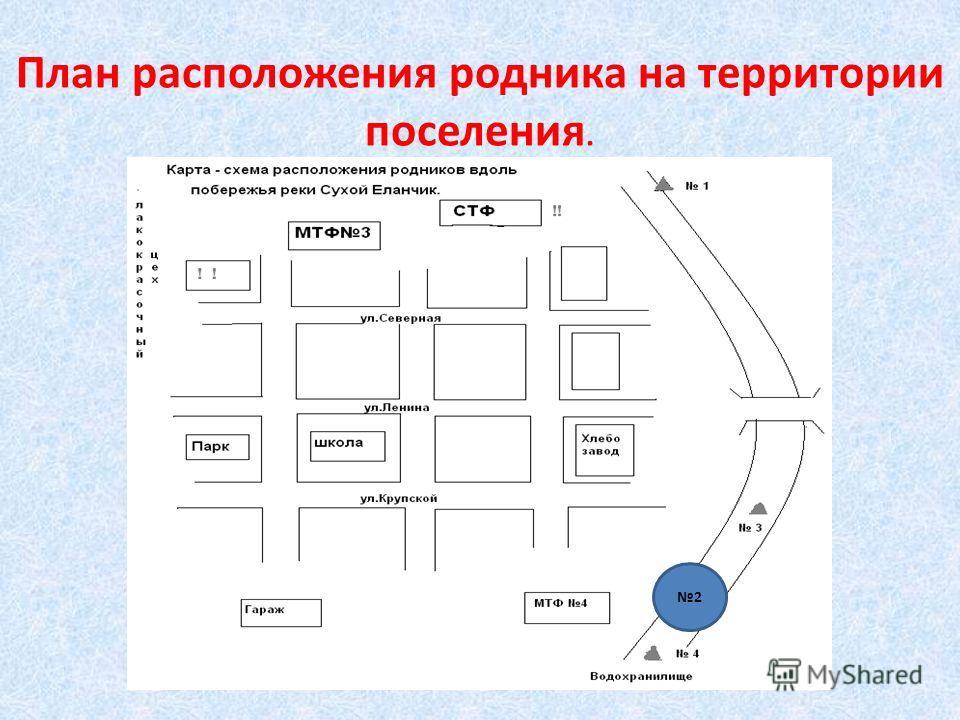 План расположения родника на территории поселения. 2