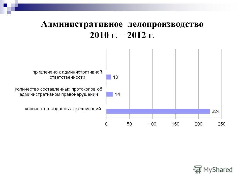 Административное делопроизводство 2010 г. – 2012 г.