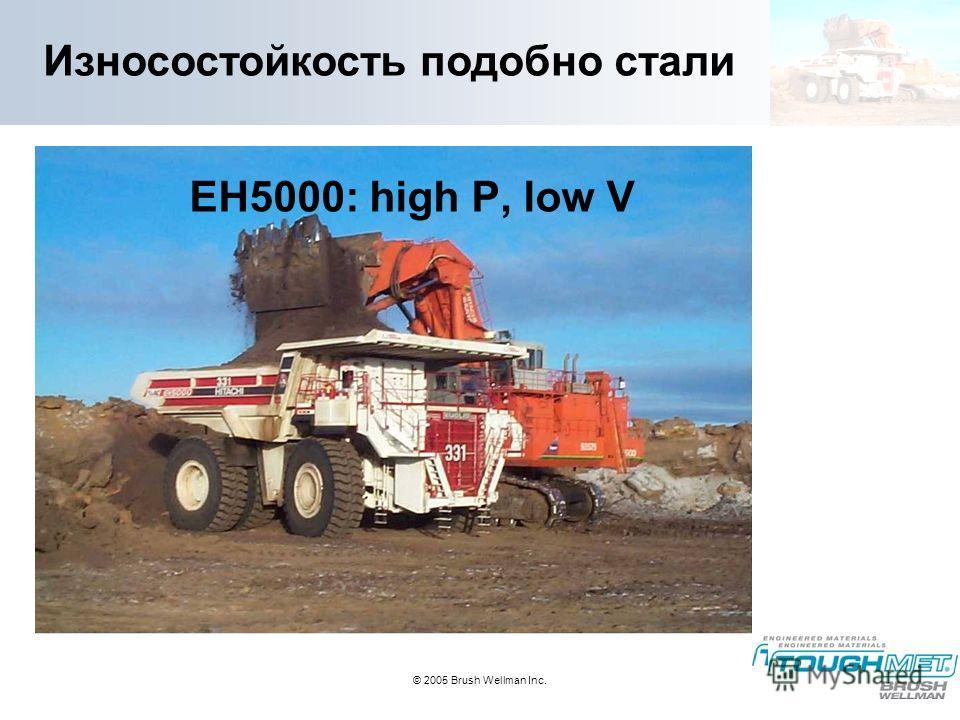 © 2005 Brush Wellman Inc. EH5000: high P, low V Износостойкость подобно стали