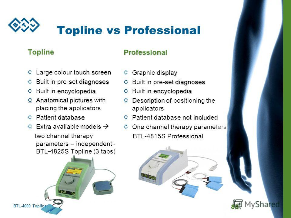 BTL-4000 Topline 88 Topline vs Professional Topline touch screen Large colour touch screen diagnoses Built in pre-set diagnoses encyclopedia Built in encyclopedia Anatomical pictures Anatomical pictures with placing the applicators database Patient d