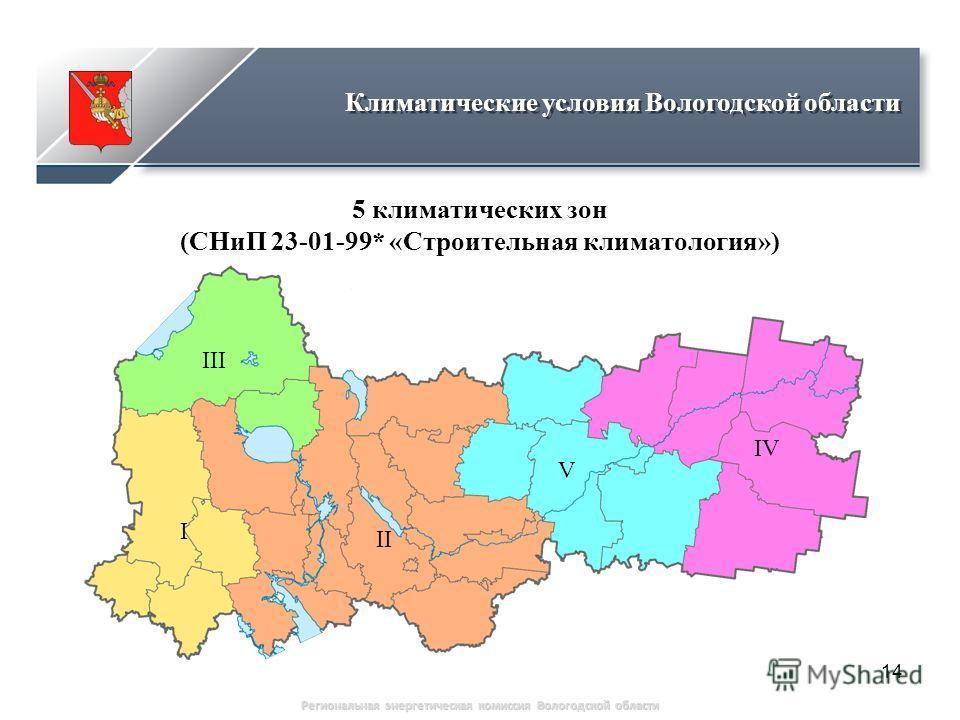 14 Климатические условия Вологодской области 5 климатических зон (СНиП 23-01-99* «Строительная климатология») Региональная энергетическая комиссия Вологодской области I II III IV V