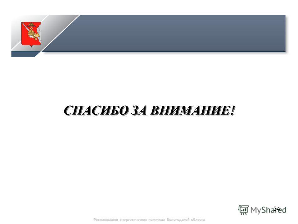 34 СПАСИБО ЗА ВНИМАНИЕ! Региональная энергетическая комиссия Вологодской области