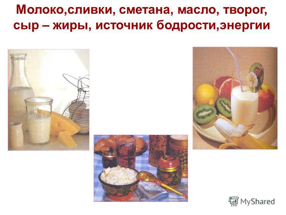 Молоко,сливки, сметана, масло, творог, сыр – жиры, источник бодрости,энергии