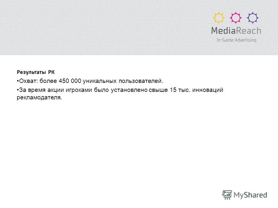 Результаты РК Охват: более 450 000 уникальных пользователей. За время акции игроками было установлено свыше 15 тыс. инноваций рекламодателя.