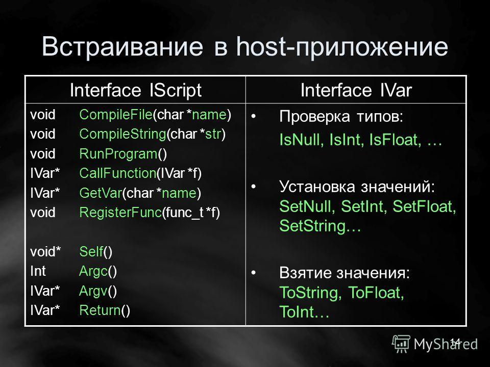 14 Встраивание в host-приложение Interface IScriptInterface IVar voidCompileFile(char *name) voidCompileString(char *str) voidRunProgram() IVar*CallFunction(IVar *f) IVar*GetVar(char *name) voidRegisterFunc(func_t *f) void*Self() Int Argc() IVar*Argv