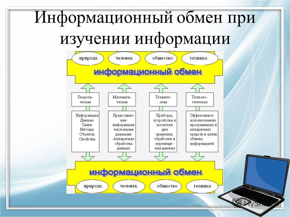 Информационный обмен при изучении информации