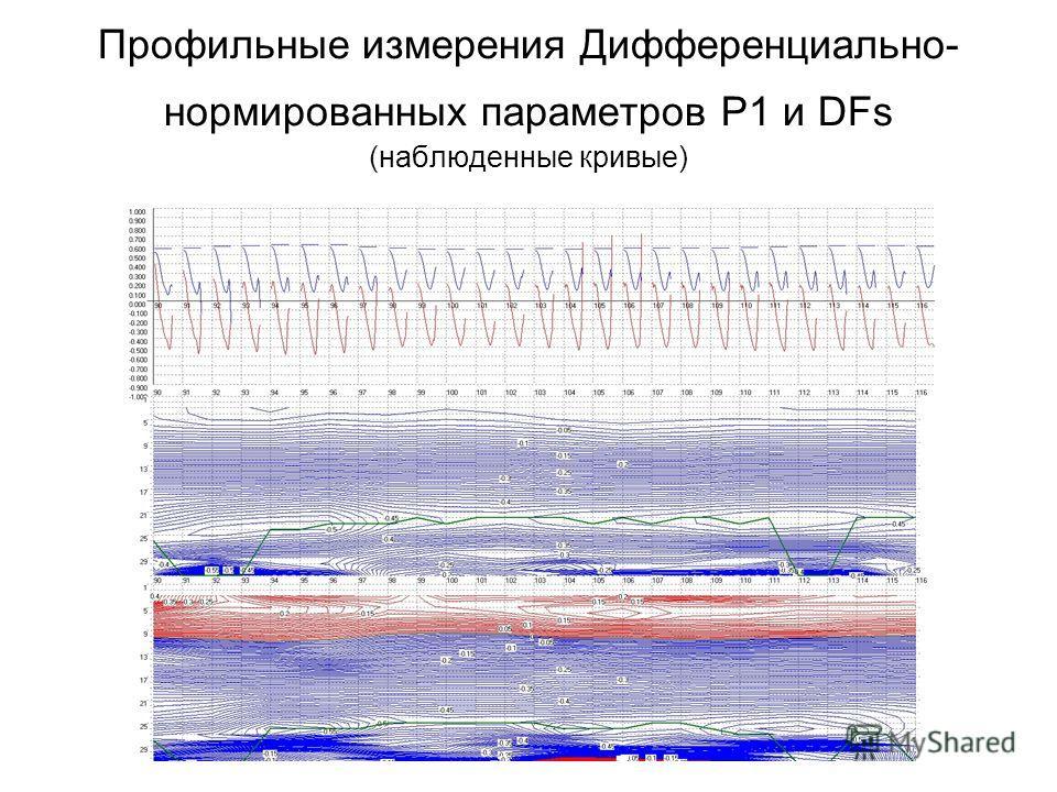Профильные измерения Дифференциально- нормированных параметров P1 и DFs (наблюденные кривые)