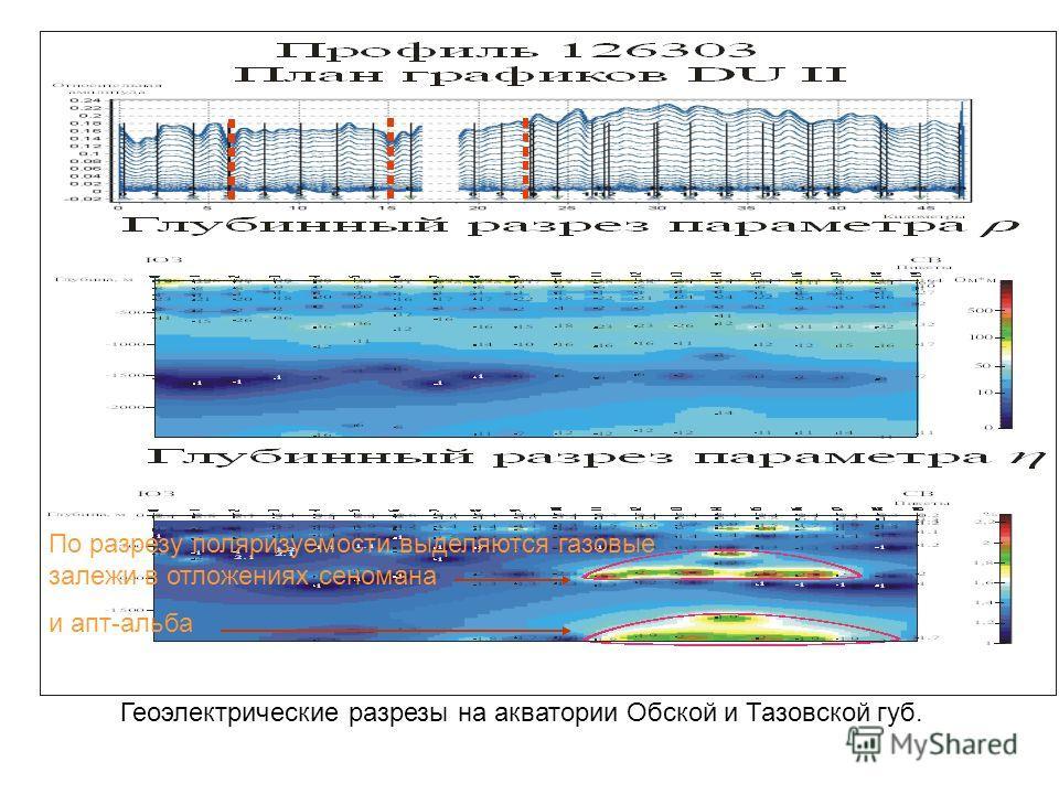 Геоэлектрические разрезы на акватории Обской и Тазовской губ. По разрезу поляризуемости выделяются газовые залежи в отложениях сеномана и апт-альба