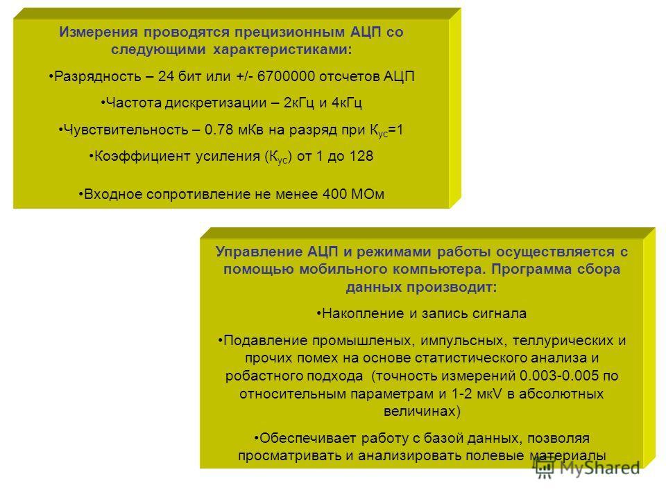 Измерения проводятся прецизионным АЦП со следующими характеристиками: Разрядность – 24 бит или +/- 6700000 отсчетов АЦП Частота дискретизации – 2кГц и 4кГц Чувствительность – 0.78 мКв на разряд при К ус =1 Коэффициент усиления (К ус ) от 1 до 128 Вхо