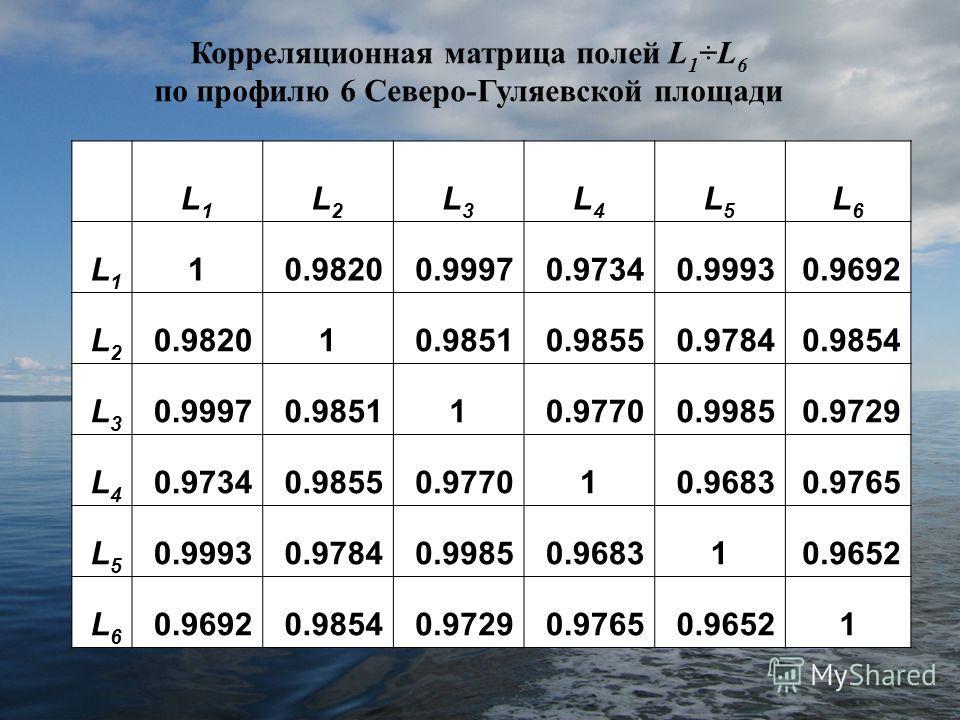 Корреляционная матрица полей L 1 ÷L 6 по профилю 6 Северо-Гуляевской площади L1L1 L2L2 L3L3 L4L4 L5L5 L6L6 L1L1 10.98200.99970.97340.99930.9692 L2L2 0.982010.98510.98550.97840.9854 L3L3 0.99970.985110.97700.99850.9729 L4L4 0.97340.98550.977010.96830.