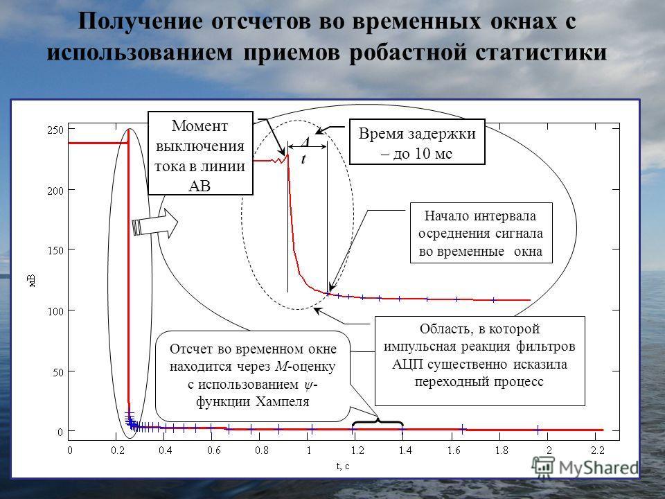 Получение отсчетов во временных окнах с использованием приемов робастной статистики Отсчет во временном окне находится через M-оценку с использованием ψ- функции Хампеля Область, в которой импульсная реакция фильтров АЦП существенно исказила переходн