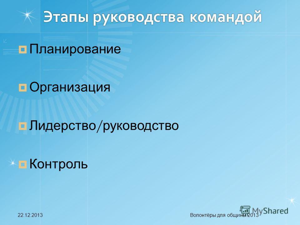 Этапы руководства командой Планирование Организация Лидерство / руководство Контроль Волонтёры для общины 201322.12.2013