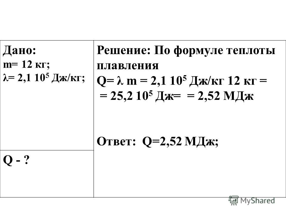 Дано: m= 12 кг; λ= 2,1 10 5 Дж/кг; Решение: По формуле теплоты плавления Q= λ m = 2,1 10 5 Дж/кг 12 кг = = 25,2 10 5 Дж= = 2,52 МДж Ответ: Q=2,52 МДж; Q - ?