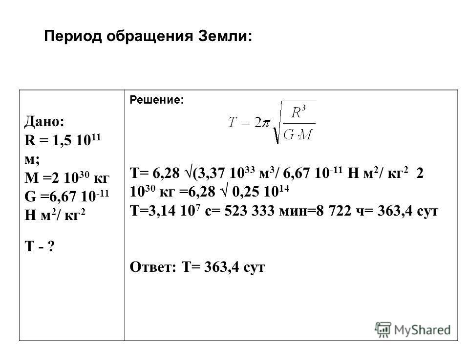 Период обращения Земли: Дано: R = 1,5 10 11 м; M =2 10 30 кг G =6,67 10 -11 Н м 2 / кг 2 T - ? Решение: T= 6,28 (3,37 10 33 м 3 / 6,67 10 -11 Н м 2 / кг 2 2 10 30 кг =6,28 0,25 10 14 T=3,14 10 7 c= 523 333 мин=8 722 ч= 363,4 сут Ответ: T= 363,4 сут
