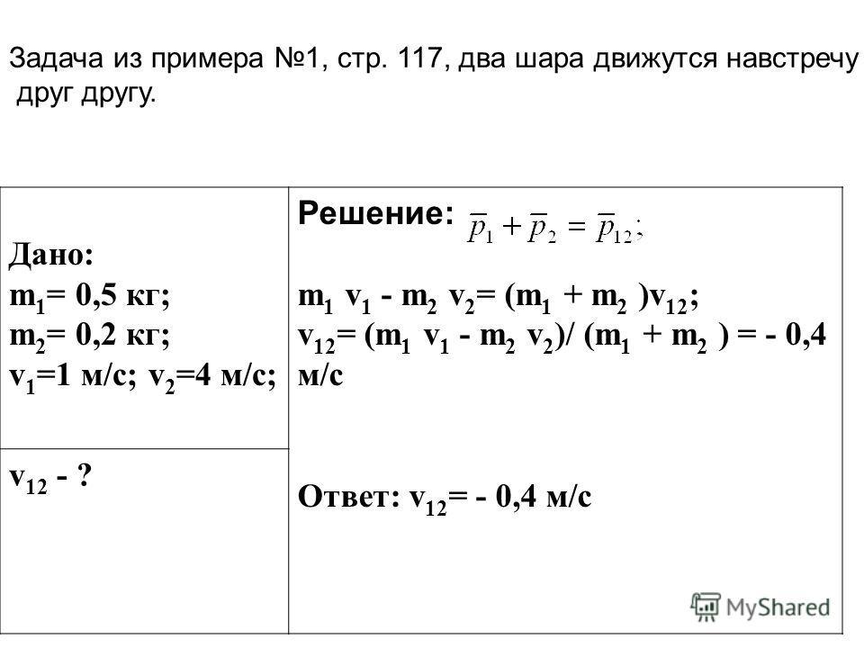 Задача из примера 1, стр. 117, два шара движутся навстречу друг другу. Дано: m 1 = 0,5 кг; m 2 = 0,2 кг; v 1 =1 м/с; v 2 =4 м/с; Решение: m 1 v 1 - m 2 v 2 = (m 1 + m 2 )v 12 ; v 12 = (m 1 v 1 - m 2 v 2 )/ (m 1 + m 2 ) = - 0,4 м/с Ответ: v 12 = - 0,4