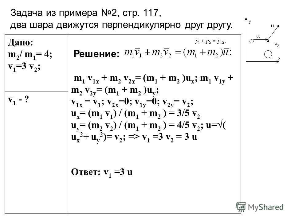 v2v2 v1v1 u x y Задача из примера 2, стр. 117, два шара движутся перпендикулярно друг другу. Дано: m 2 / m 1 = 4; v 1 =3 v 2 ; Решение: m 1 v 1x + m 2 v 2x = (m 1 + m 2 )u x ; m 1 v 1y + m 2 v 2y = (m 1 + m 2 )u y ; v 1x = v 1 ; v 2x =0; v 1y =0; v 2