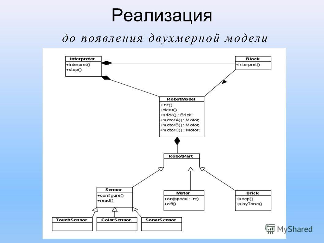 Реализация до появления двухмерной модели