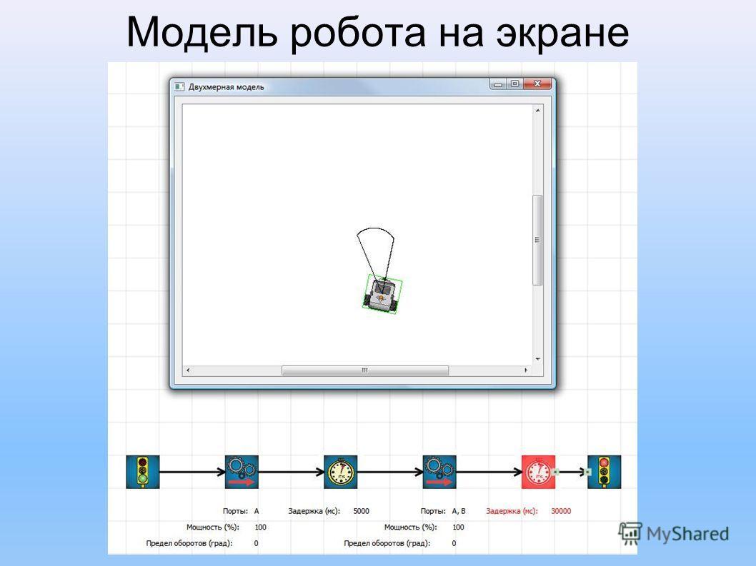 Модель робота на экране