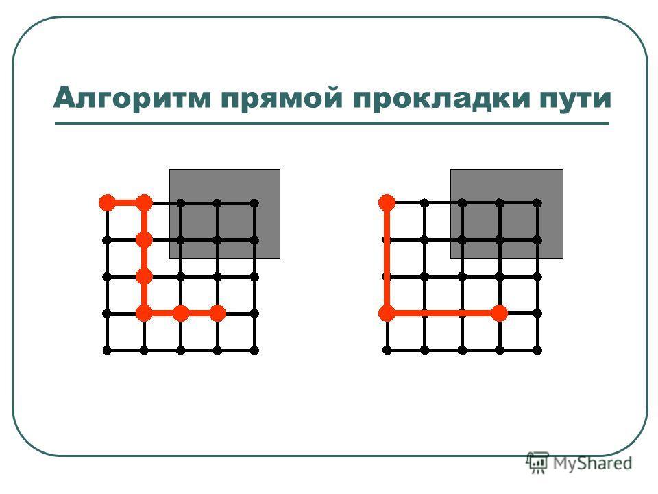 Алгоритм прямой прокладки пути