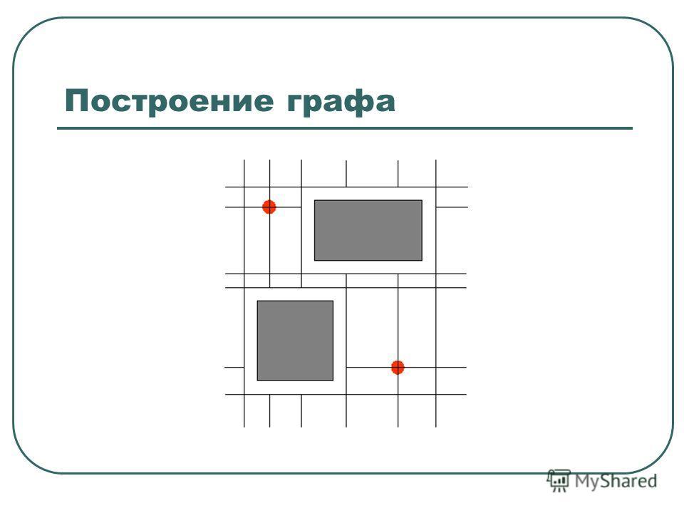 Построение графа