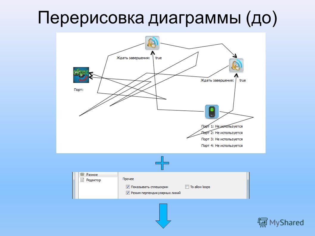 Перерисовка диаграммы (до)