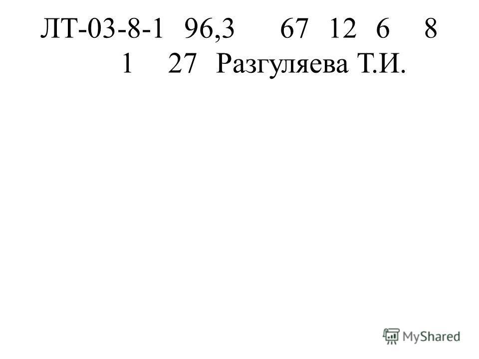 ЛТ-03-8-196,3671268 127Разгуляева Т.И.
