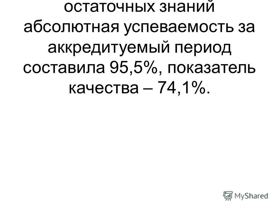 В среднем по академии по результатам контроля остаточных знаний абсолютная успеваемость за аккредитуемый период составила 95,5%, показатель качества – 74,1%.
