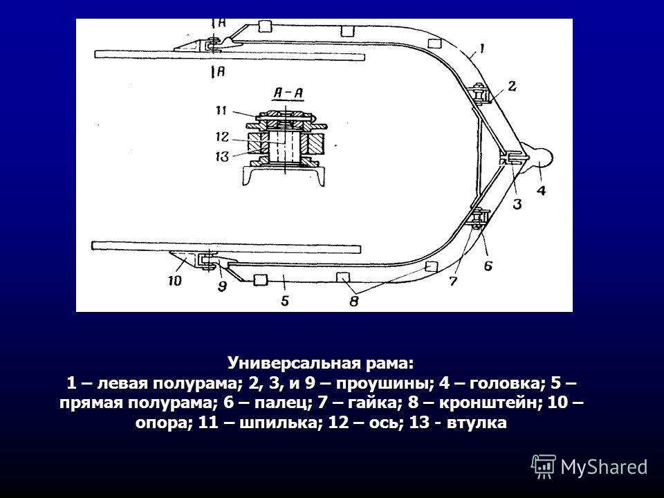 Универсальная рама: 1 – левая полурама; 2, 3, и 9 – проушины; 4 – головка; 5 – прямая полурама; 6 – палец; 7 – гайка; 8 – кронштейн; 10 – опора; 11 – шпилька; 12 – ось; 13 - втулка