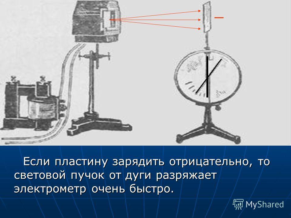 Если пластину зарядить отрицательно, то световой пучок от дуги разряжает электрометр очень быстро. Если пластину зарядить отрицательно, то световой пучок от дуги разряжает электрометр очень быстро.