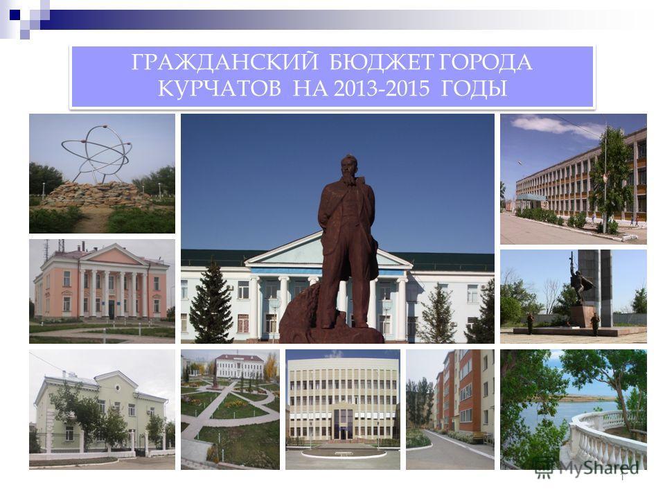 ГРАЖДАНСКИЙ БЮДЖЕТ ГОРОДА КУРЧАТОВ НА 2013-2015 ГОДЫ 1