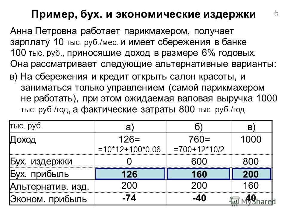 Анна Петровна работает парикмахером, получает зарплату 10 тыс. руб./мес. и имеет сбережения в банке 100 тыс. руб., приносящие доход в размере 6% годовых. Она рассматривает следующие альтернативные варианты: а) Не изменять сложившееся положение. Приме