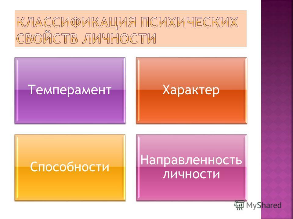 ТемпераментХарактер Способности Направленность личности
