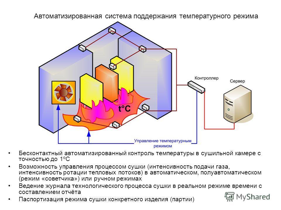 Автоматизированная система поддержания температурного режима Бесконтактный автоматизированный контроль температуры в сушильной камере с точностью до 1ºС Возможность управления процессом сушки (интенсивность подачи газа, интенсивность ротации тепловых