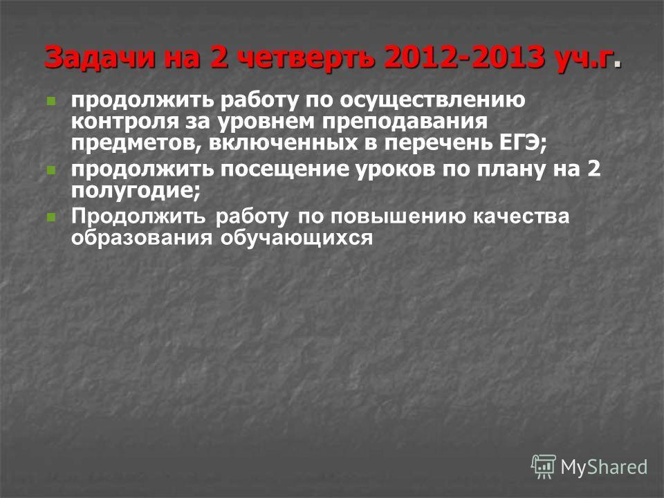 Задачи на 2 четверть 2012-2013 уч.г. продолжить работу по осуществлению контроля за уровнем преподавания предметов, включенных в перечень ЕГЭ; продолжить посещение уроков по плану на 2 полугодие; Продолжить работу по повышению качества образования об