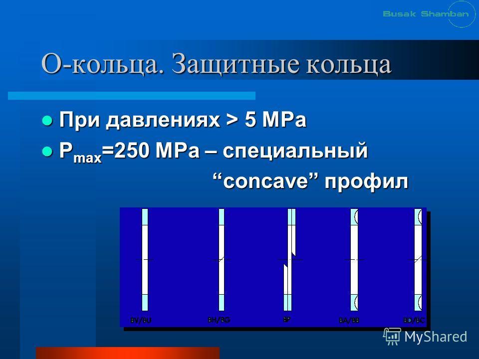 О-кольца. Защитные кольца При давлениях > 5 MPa При давлениях > 5 MPa P max =250 MPa – специальный P max =250 MPa – специальный concave профил concave профил