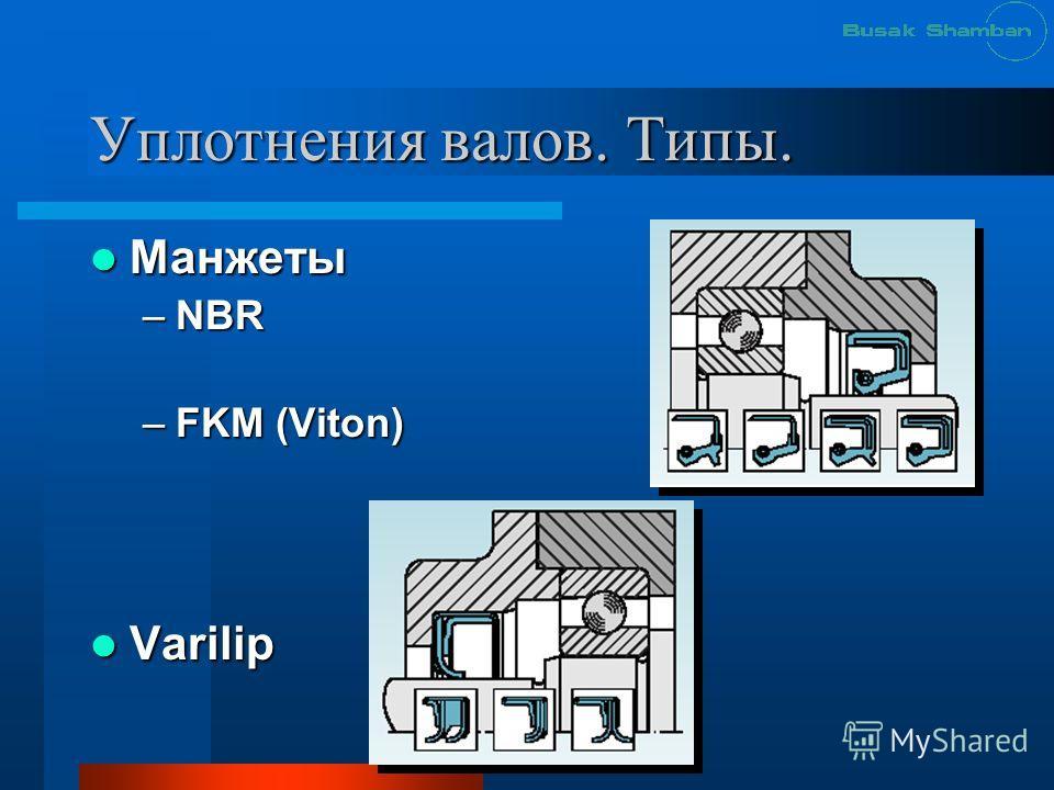 Уплотнения валов. Типы. Манжеты Манжеты –NBR –FKM (Viton) Varilip Varilip