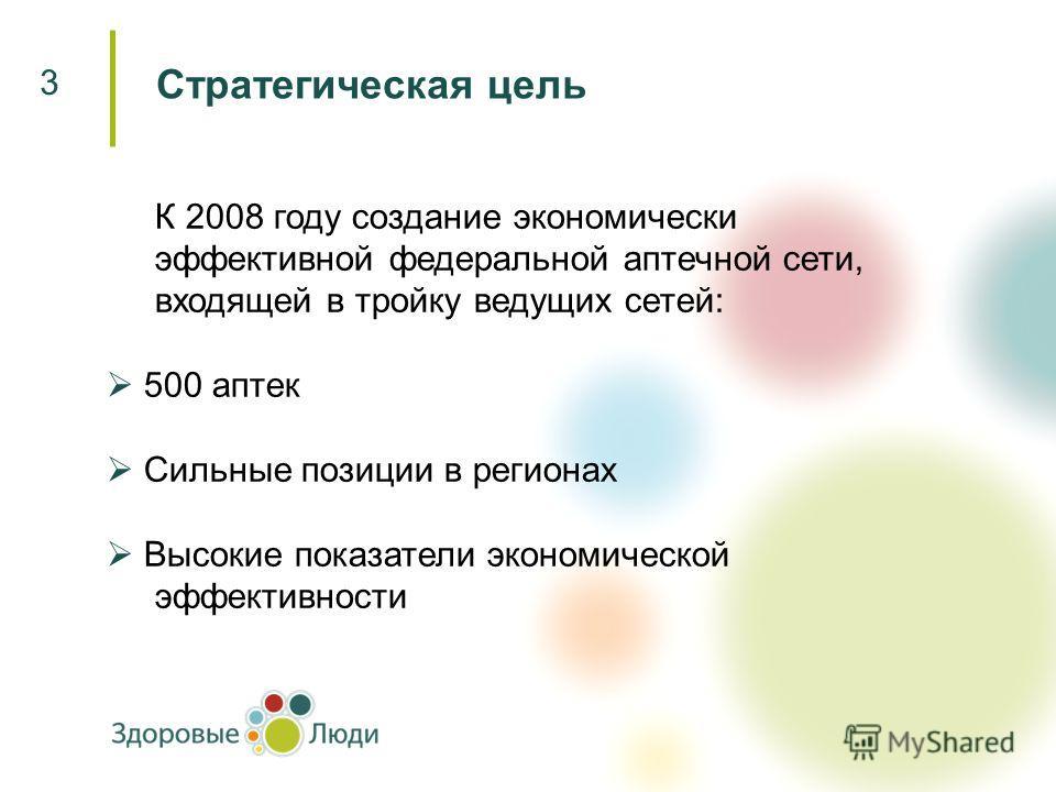 К 2008 году создание экономически эффективной федеральной аптечной сети, входящей в тройку ведущих сетей: 500 аптек Сильные позиции в регионах Высокие показатели экономической эффективности Стратегическая цель 3