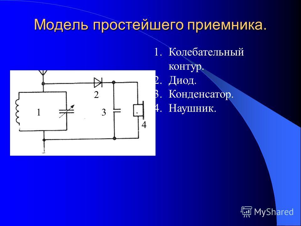 Модель простейшего приемника. 1.Колебательный контур. 2.Диод. 3.Конденсатор. 4.Наушник. 1 2 3 4