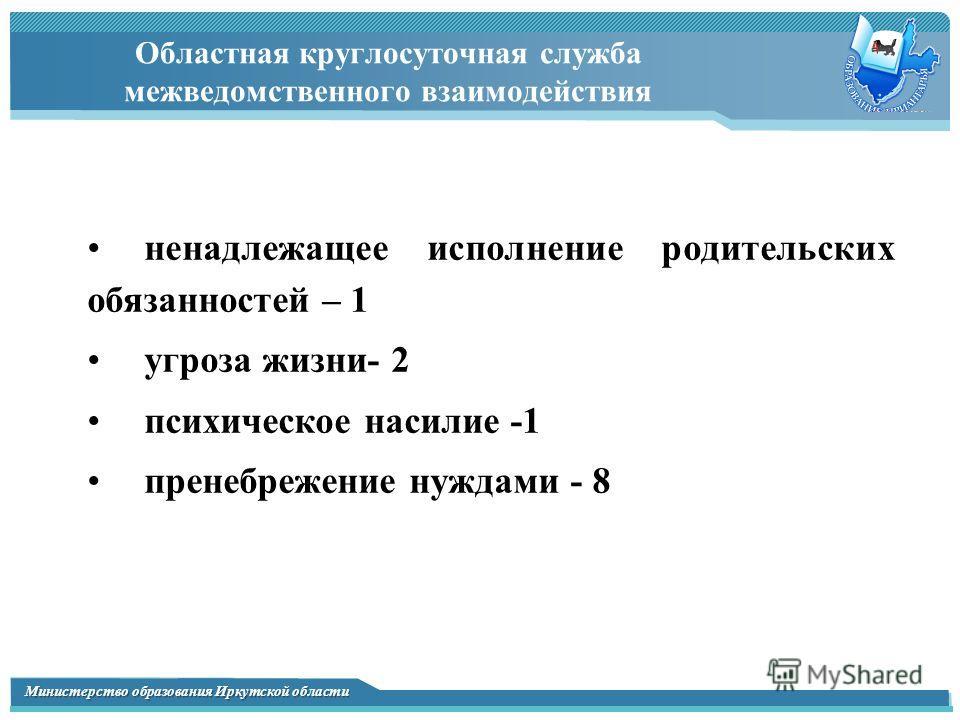 Министерство образования Иркутской области Областная круглосуточная служба межведомственного взаимодействия ненадлежащее исполнение родительских обязанностей – 1 угроза жизни- 2 психическое насилие -1 пренебрежение нуждами - 8