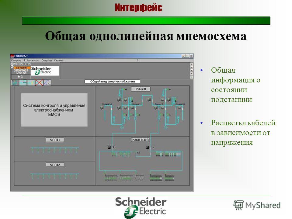 Общая однолинейная мнемосхема Общая информация о состоянии подстанции Расцветка кабелей в зависимости от напряжения Интерфейс