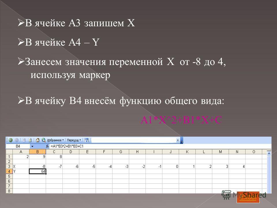В ячейке А3 запишем Х В ячейке А4 – Y Занесем значения переменной X от -8 до 4, используя маркер В ячейку В4 внесём функцию общего вида: A1*X^2+B1*X+C Excel
