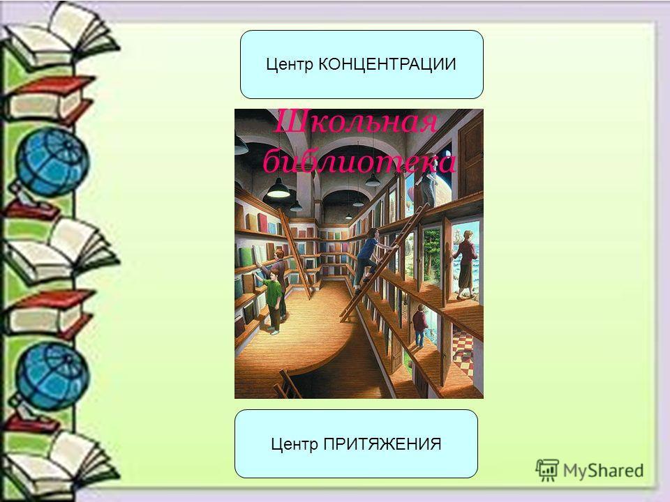 Центр КОНЦЕНТРАЦИИ Центр ПРИТЯЖЕНИЯ Школьная библиотека