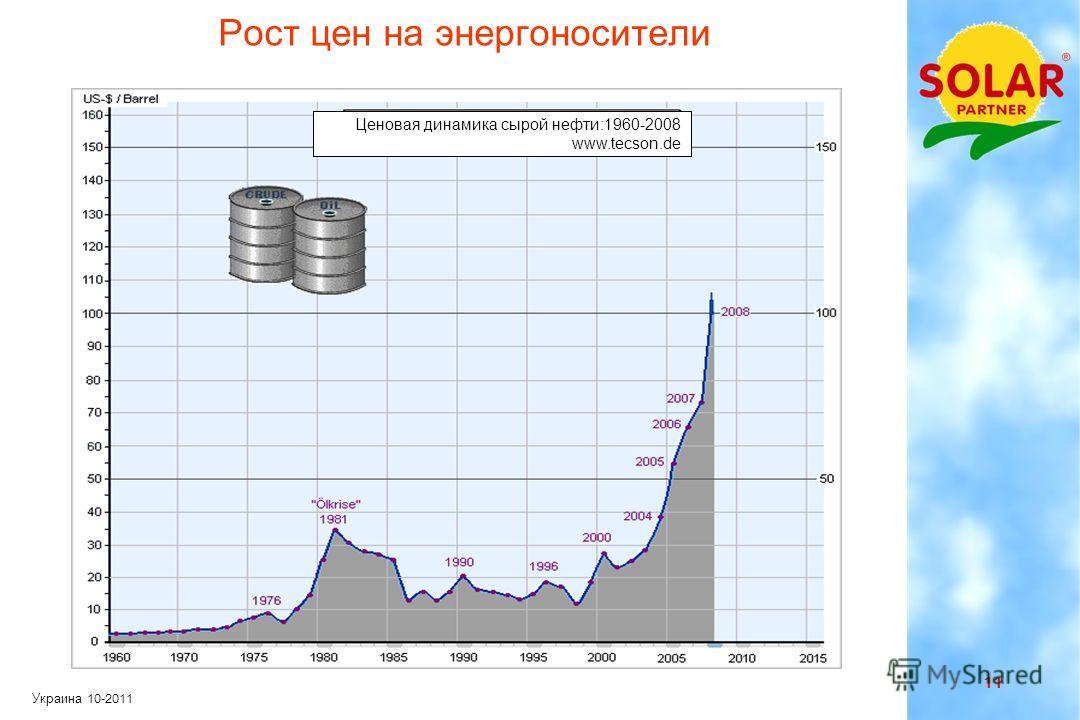 10 Украина 10-2011 Энергия на отопление Большая часть потребности в энергии приходится на тепло Тепло это самая низкая форма энергии Тепловая энергия до сих пор в основном вырабатывается посредством сжигания высококачественного сырья такого, как нефт