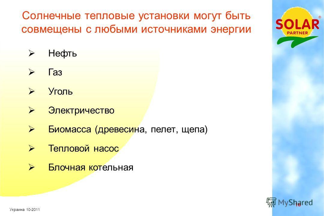 15 Украина 10-2011 Основные компоненты солнечных нагревательных установок Дополнительная энергия 1.Производство (Коллекторное поле) 2. Управление (Бак аккумулятор, насос, контроллеры) 3. Потребитель (Тепло и горячая вода) 4. Дополнительная энергия (Д